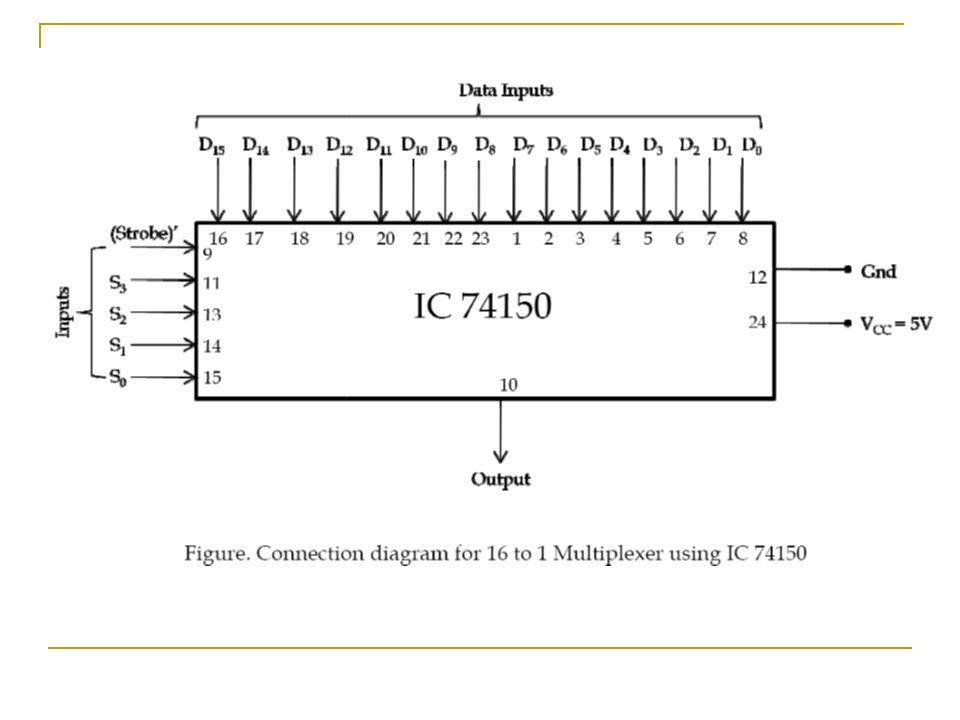data processing circuits unit 2 multiplexers multiplex means many rh slideplayer com 74150 Djo CPT 74150 and 72192