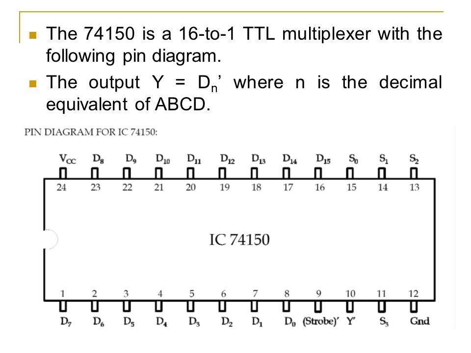 Block Diagram Of 74150 - Daihatsu L9 Wiring Diagram -  fisher-wire.los-dodol.jeanjaures37.frWiring Diagram
