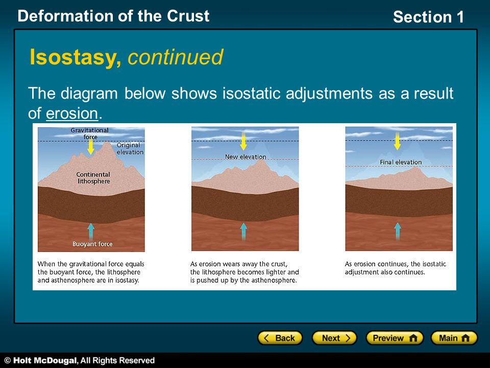 Deformation Of The Crust Section 1 Section 1 How Rock Deforms
