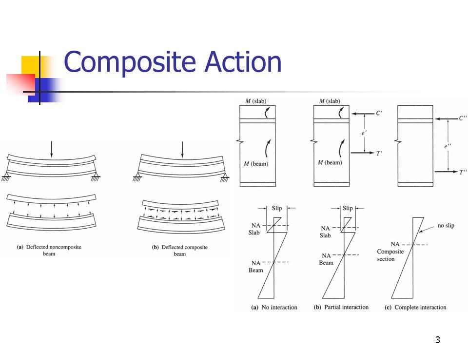 ENCE 710 Design of Steel Structures IV  COMPOSITE STEEL