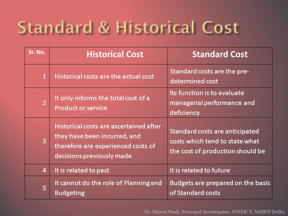 difference between standard costing and historical costing