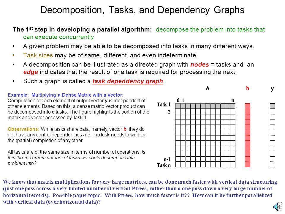 Paper_topic: Parallel Matrix Multiplication using Vertical