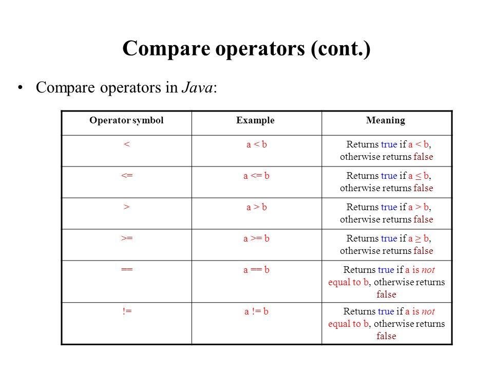 Boolean Expressions Part 1 Compare Operators Compare Operators