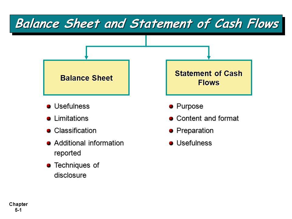 Chapter 5 1 Balance Sheet Statement Of Cash Flows