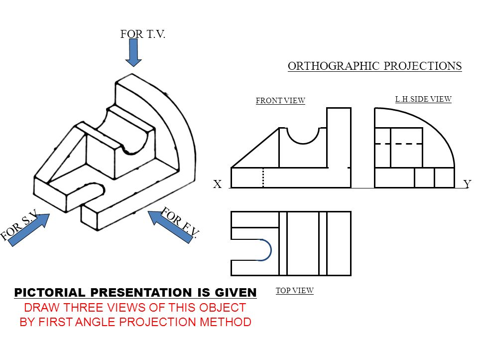 For Tv For Sv For Fv First Angle Projection In This Method