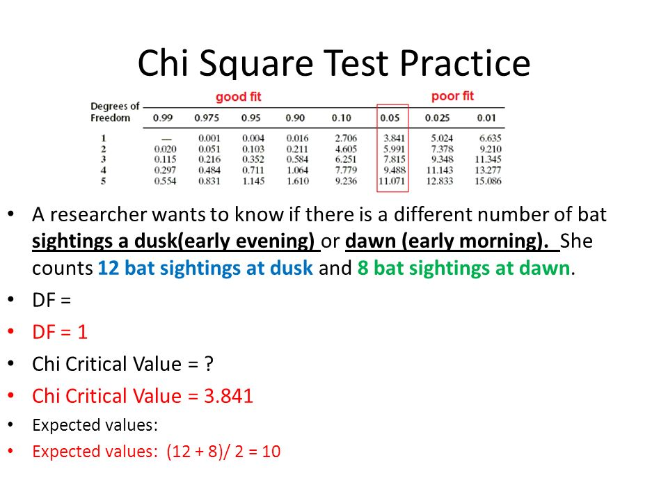Opening Questions Unit 1  Chi Square Test Practice A