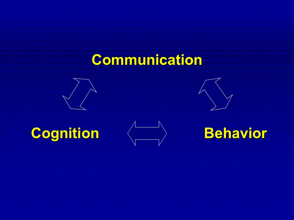 Cognition Communication Behavior
