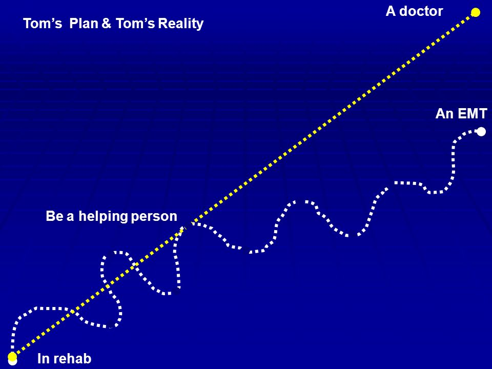 In rehab A doctor An EMT Be a helping person Tom's Plan & Tom's Reality