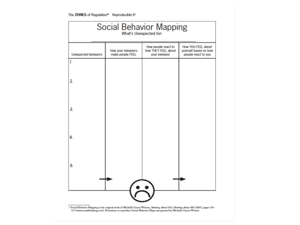 EMOTIONAL REGULATION. Objectives  Why we\'re here?…this is what you ...