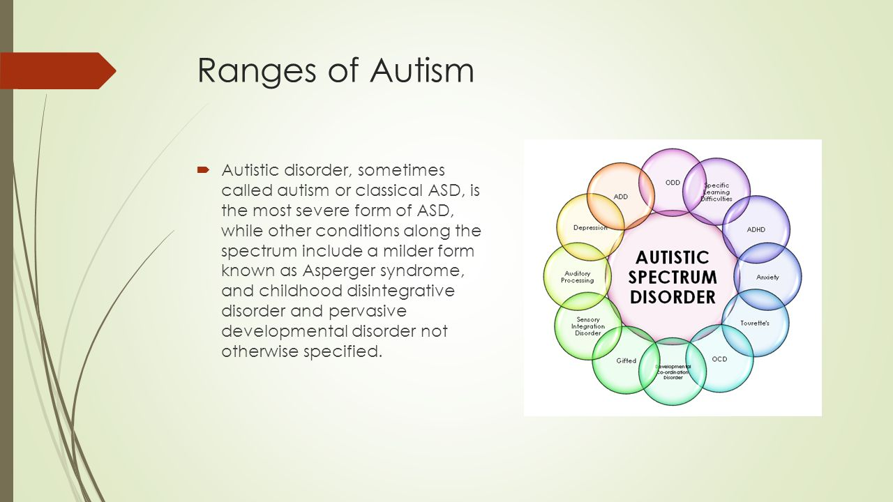 what we will learn today:  definition of autism  ranges of