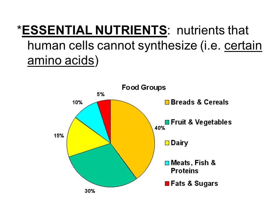 3 *ESSENTIAL NUTRIENTS: nutrients that human cells cannot synthesize (i.e. certain amino acids)