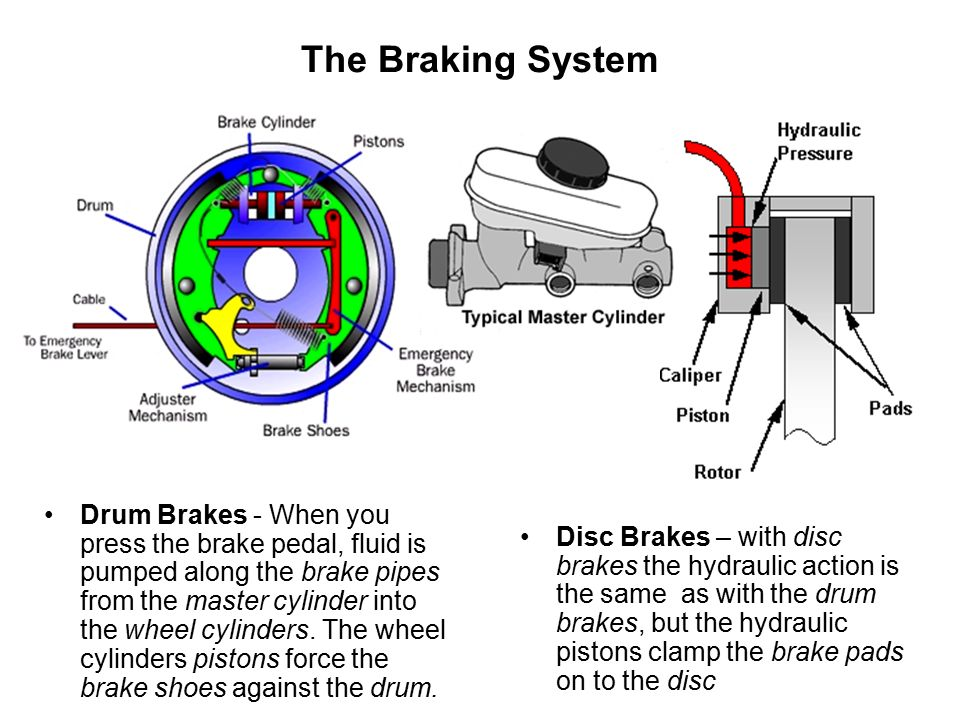 the brake system of moving machines and vehicles Vehicle systems overview the car care council has developed a service interval schedule with general guidelines for the regular maintenance of passenger cars, mini vans, pickups and suvs below is a breakdown of the vehicle systems that require regular maintenance, as outlined in the council's car care guide.