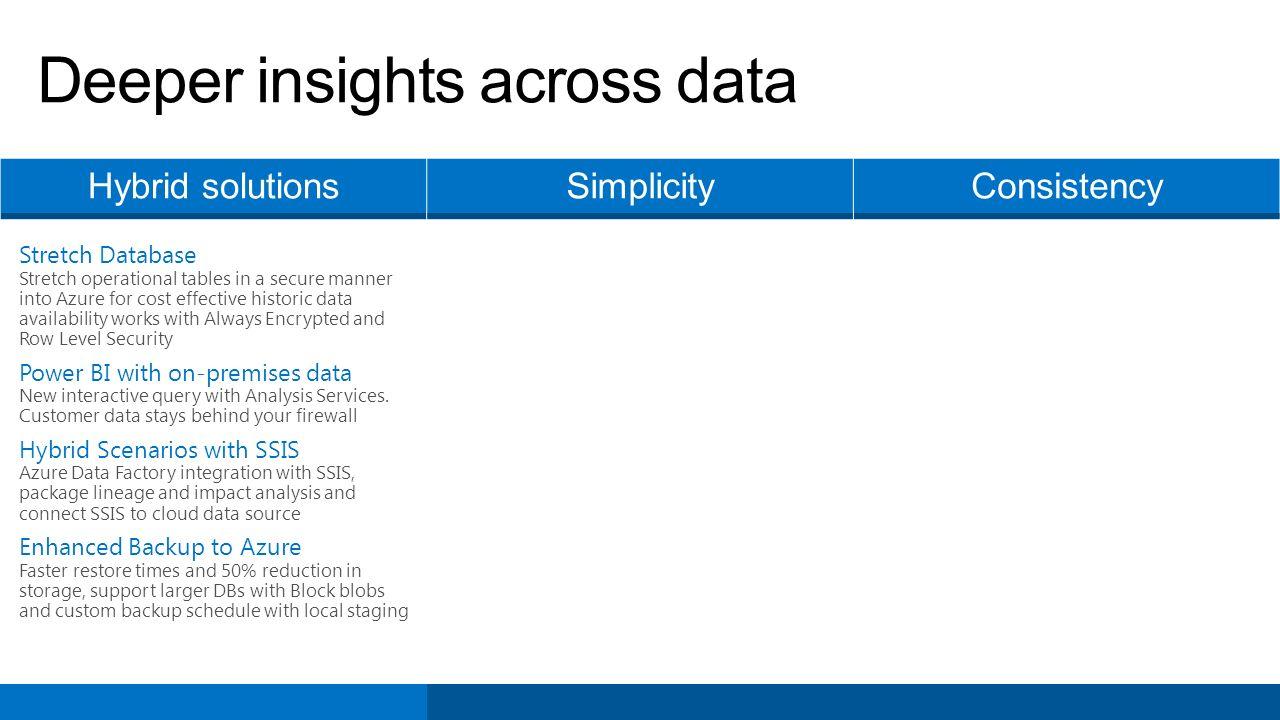 SQL Server 2016 New Innovations  Microsoft Data Platform Relational