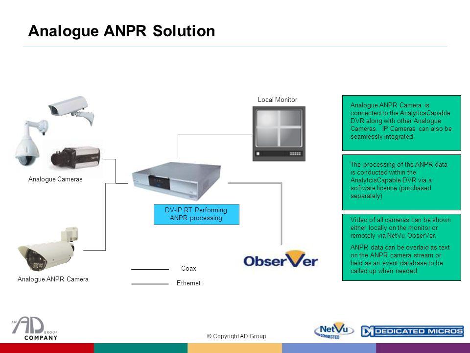 Anpr Camera Software