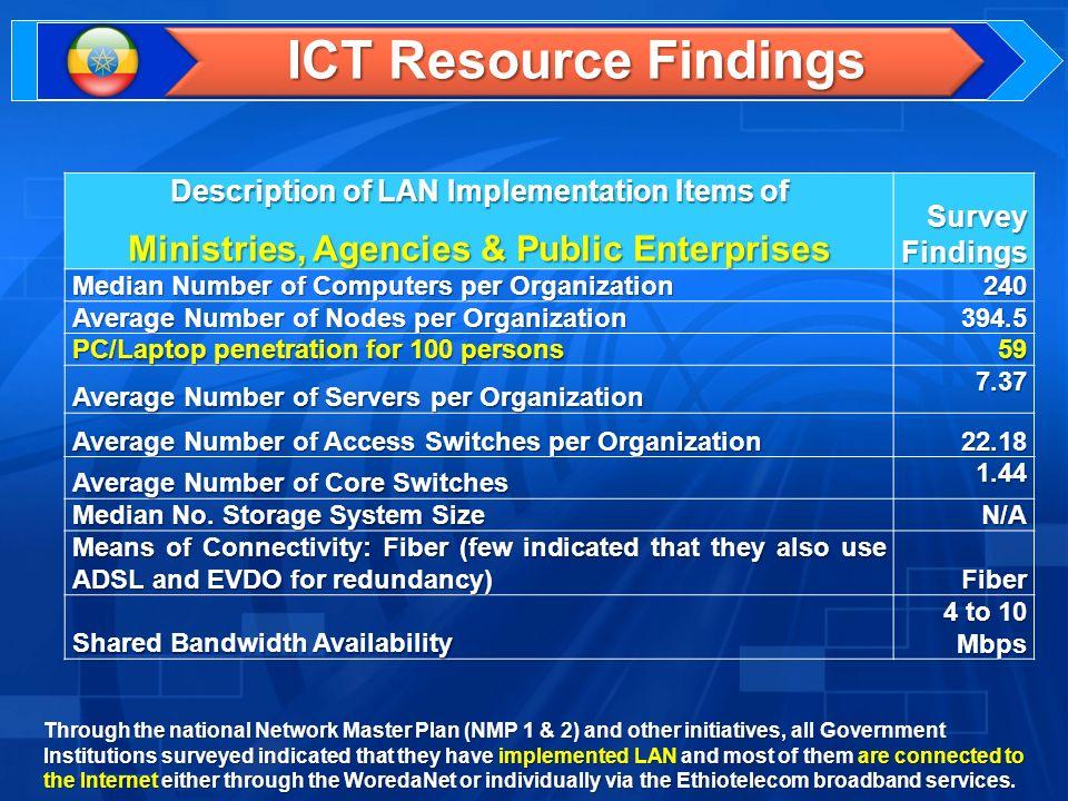 Cloud Computing Strategy & Roadmap Project Readiness