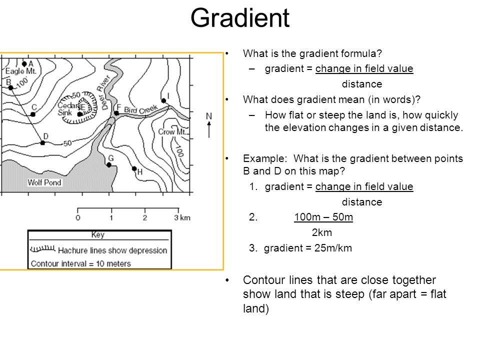 Measuring Earth Topographic Mapping Mapping Basics Vocabulary