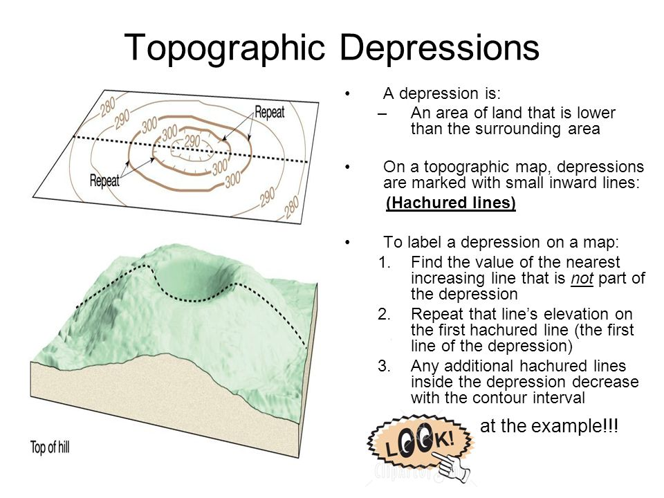Measuring Earth / Topographic Mapping. Mapping Basics Vocabulary