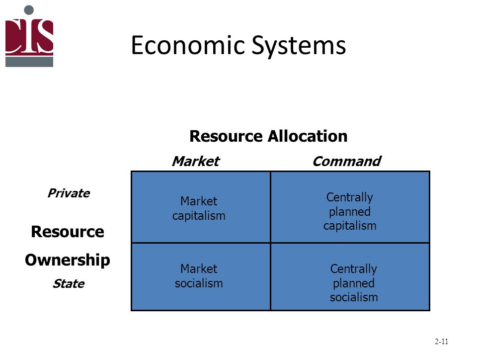 allocation of resources in economics system
