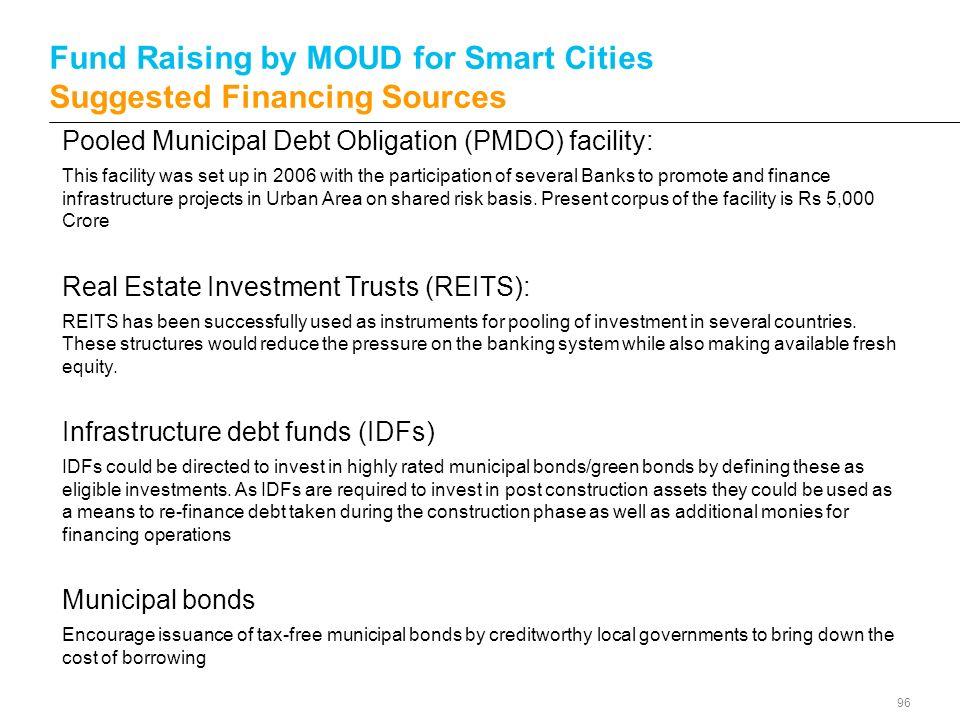 Smart Cities- Smart BKC 1 0 Mumbai Metropolitan Region