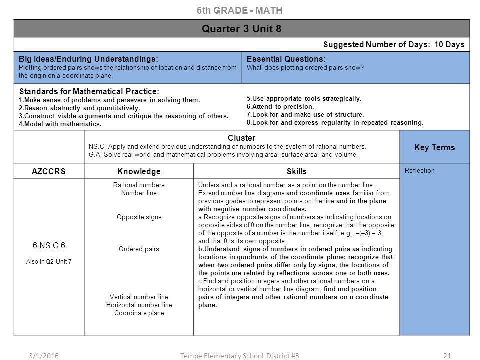 1 REQUIREMENT INFORMATIONASSESSMENT INFORMATION TD3 Textbook