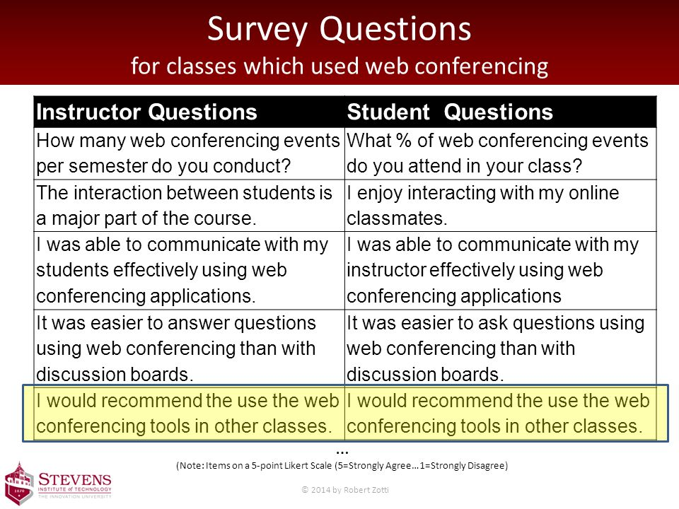 Survey Questions for classes which used web conferencing … (Note: Items on a 5-point Likert Scale (5=Strongly Agree… 1=Strongly Disagree) Instructor QuestionsStudent Questions How many web conferencing events per semester do you conduct.
