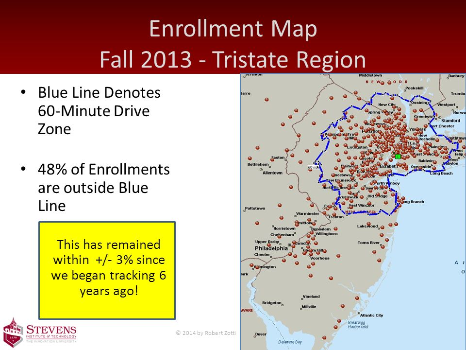 Enrollment Map Fall 2013 - Tristate Region Blue Line Denotes 60-Minute Drive Zone 48% of Enrollments are outside Blue Line This has remained within +/- 3% since we began tracking 6 years ago.