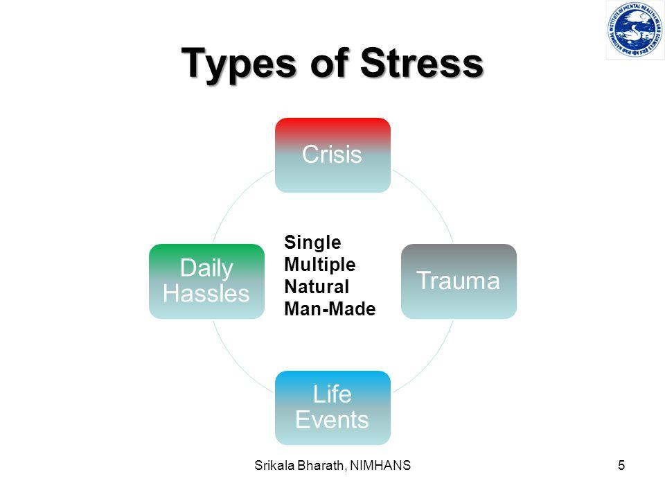 WORK, STRESS & MENTAL HEALTH Dr  Srikala Bharath Professor