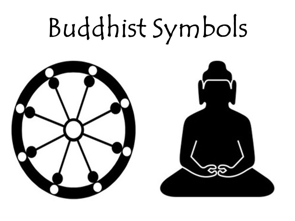 Buddhism The Middle Path Essential Questions What Is Buddhism