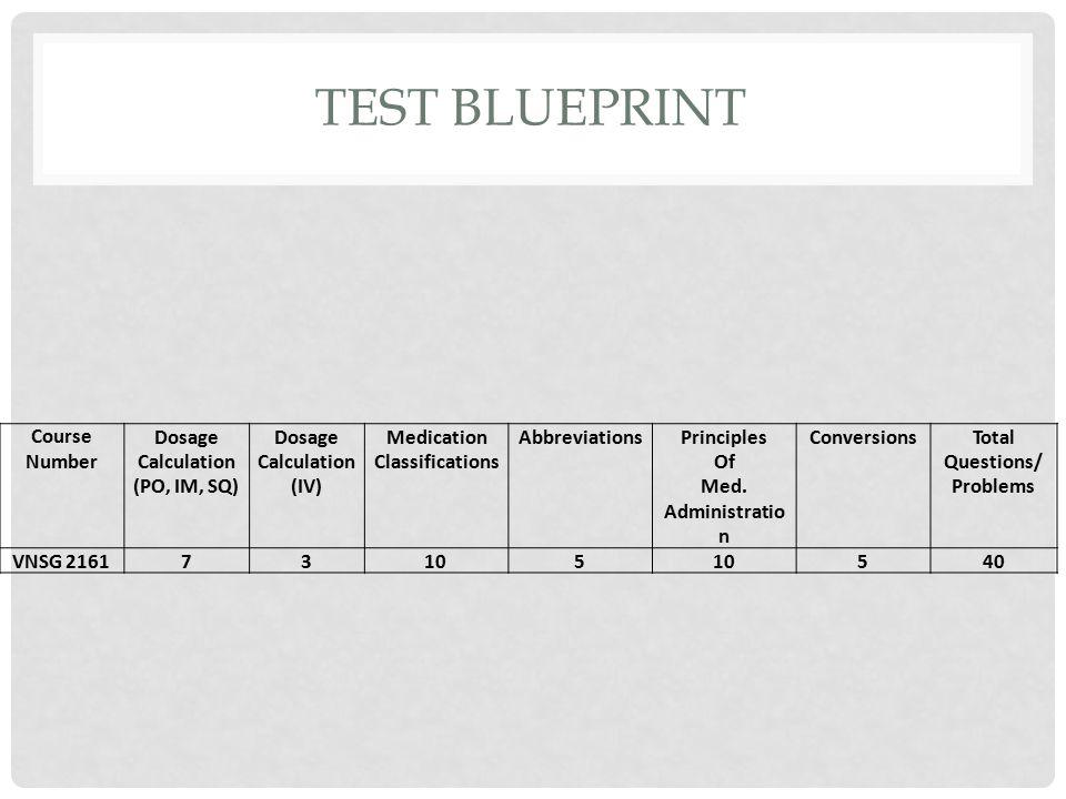 Medication review pediatrics test blueprint course number dosage 2 test blueprint malvernweather Images