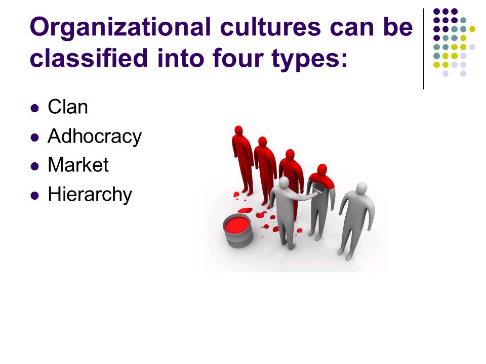 organizational culture can be one of the Organizational culture and leadership are elements in a company that work in conjunction with one another toward organizational success both culture and leadership influence how the company will function and what will be achieved.