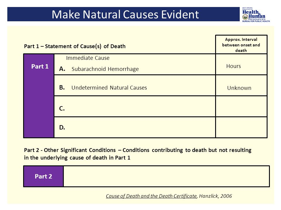 medical certification of cause of death for natural deaths with an ...