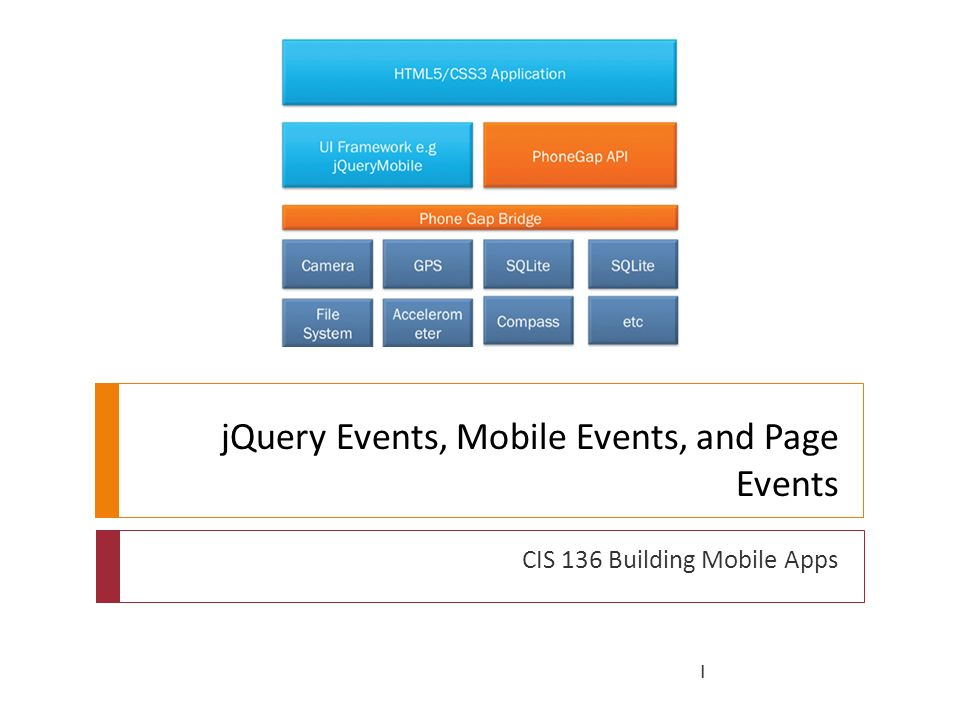 JQuery Events, Mobile Events, and Page Events CIS 136