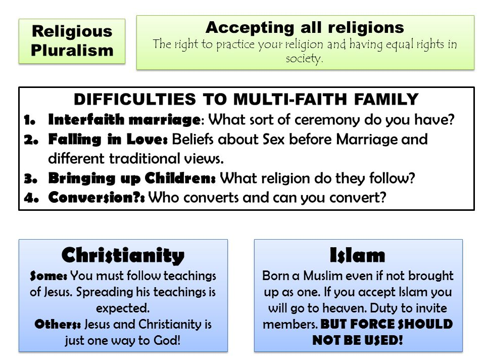 Religion and Life 1 Believing in God 2 Matters of life and