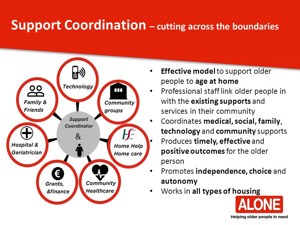Community Supports For Effective >> Alone S Services We Work Over 60s Who Need Support To Age At Home