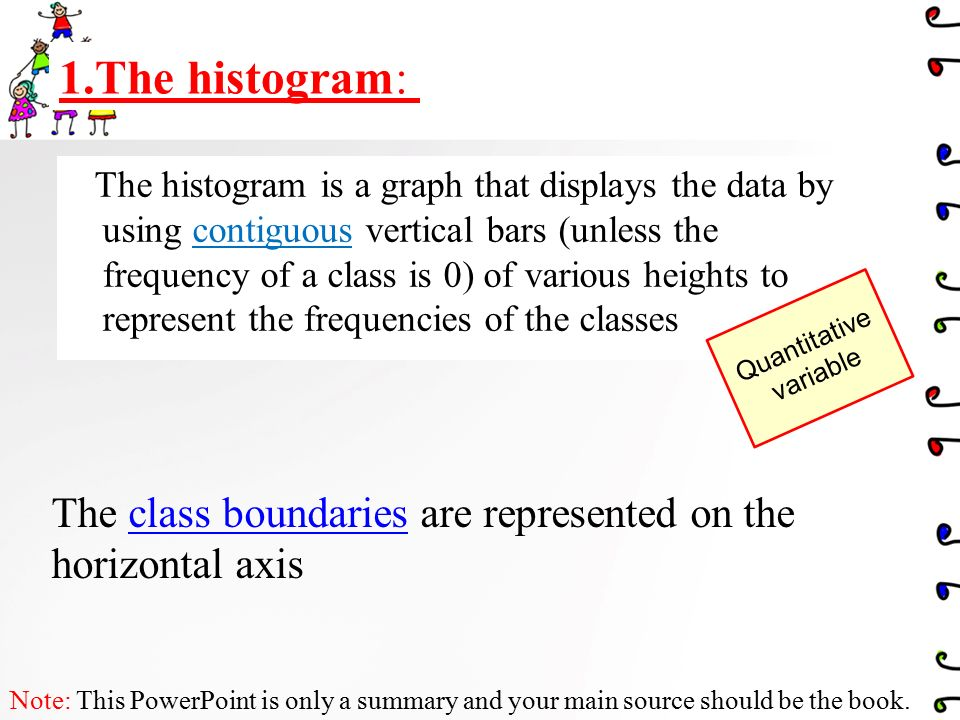 Histograms frequency polygons and ogives 2 2 graphs note this the histogram is a graph that displays the data by using contiguous vertical bars unless ccuart Gallery