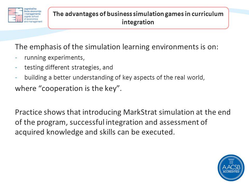 markstrat simulation game