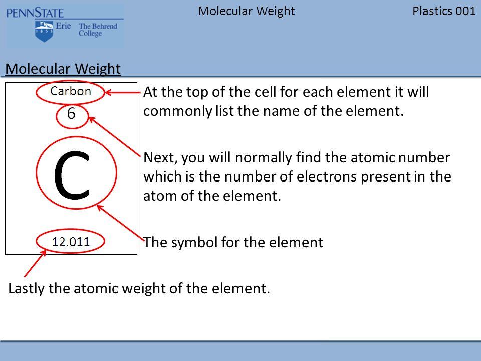 Molecular Weightplastics 001 Molecular Weight Plastics 001 Key