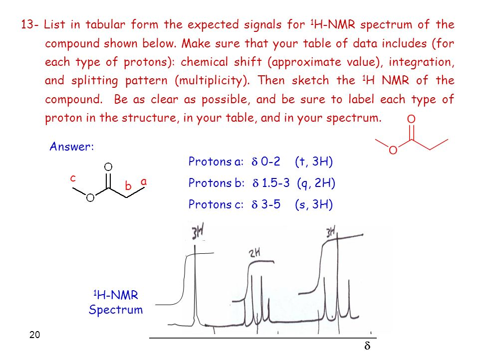 Instrumental Analysis Nmr Ii 1 Tutorial 7 Assignment 2 The