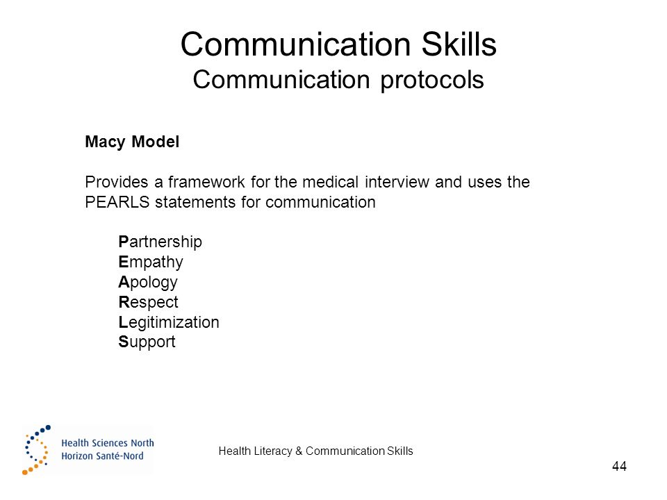 44 Communication Skills Protocols Health Literacy Macy Model Provides A Framework For The Medical Interview And Uses