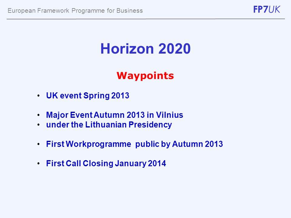 European Framework Programme for Business FP7 UK Technology Strategy