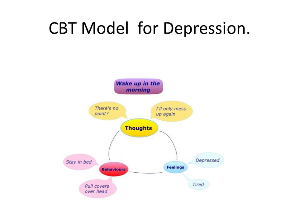 Cognitive Behaviour Therapy Cbt For Anxiety And Depression Ppt