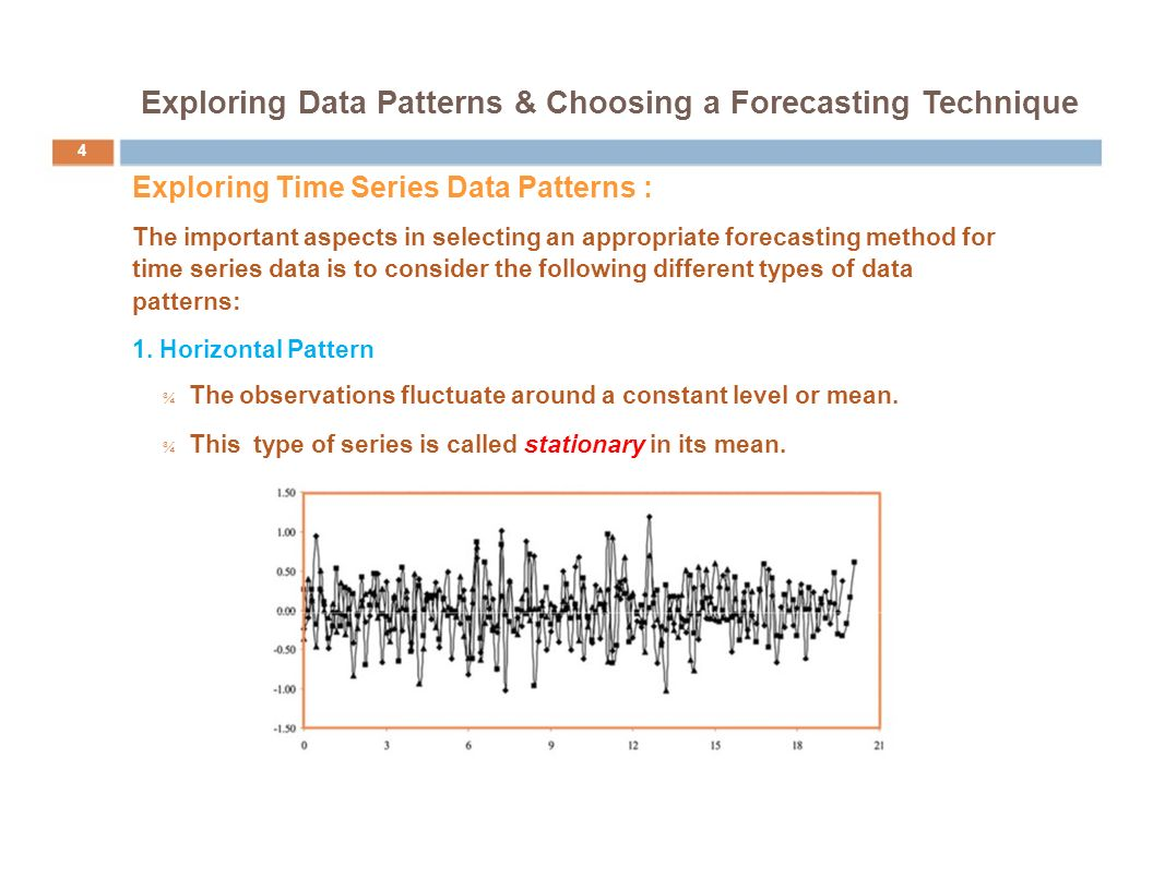 Data Patterns Best Design Ideas
