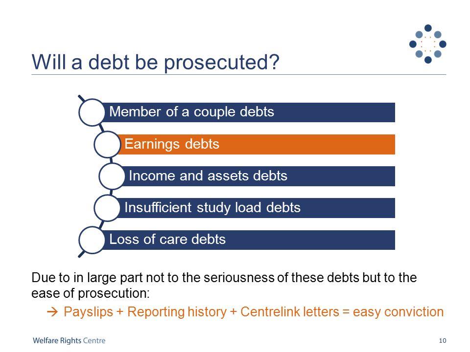 Centrelink Debts & Prosecutions Administrative & Criminal