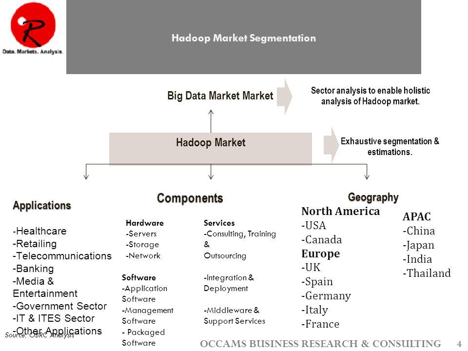 1 Global Hadoop Market Forecast 2014 –2020 Global Hadoop
