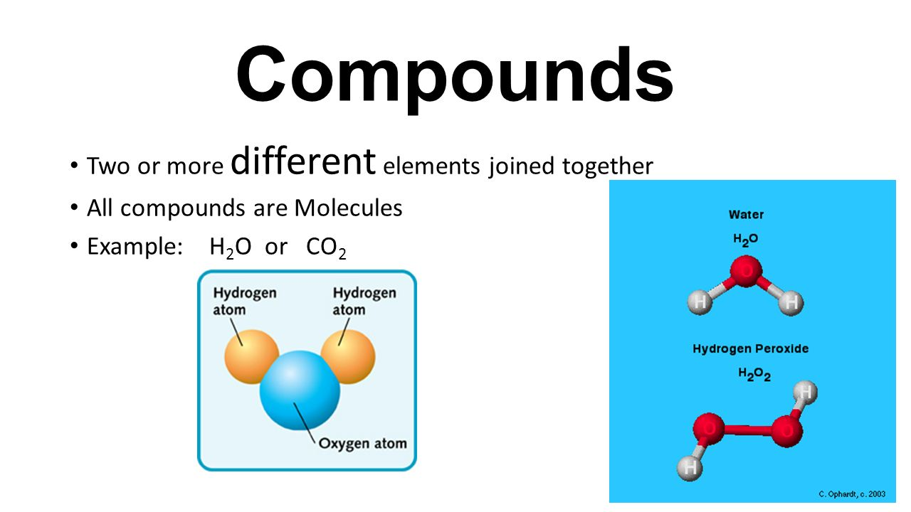 Examples of covalent bonds | uses and diagrams | chemistry.