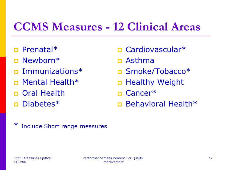 CCMS Measures Project History and Update Deborah Willis
