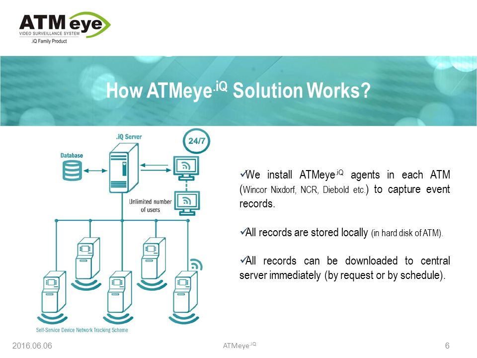 ATMeye.iQ Video security monitoring and dispute management solution on