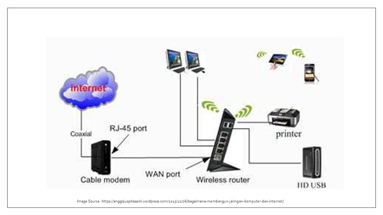 Computer networks hwajung lee image source https 2 image source httpsanggipuspitasariiiwordpress20131206bagaimana membangun jaringan komputer dan internet ccuart Image collections