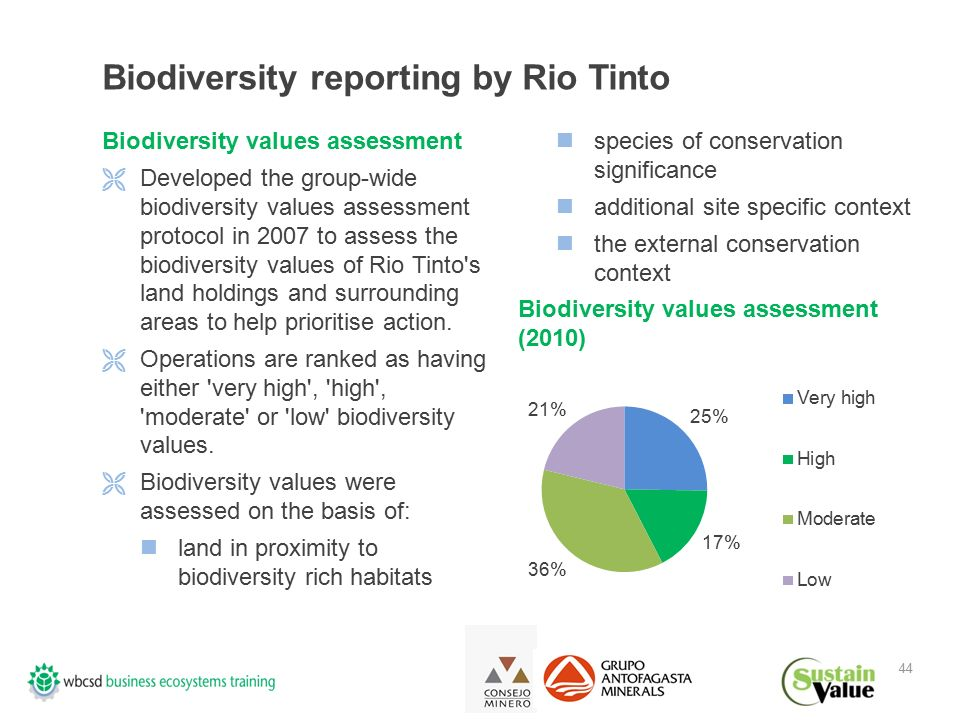 44 Biodiversity reporting by Rio Tinto Biodiversity values assessment  Developed the group-wide biodiversity values assessment protocol in 2007 to assess the biodiversity values of Rio Tinto s land holdings and surrounding areas to help prioritise action.