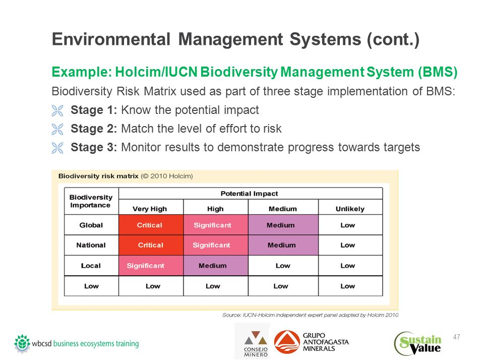 47 Environmental Management Systems (cont.) Example: Holcim/IUCN Biodiversity Management System (BMS) Biodiversity Risk Matrix used as part of three stage implementation of BMS:  Stage 1: Know the potential impact  Stage 2: Match the level of effort to risk  Stage 3: Monitor results to demonstrate progress towards targets